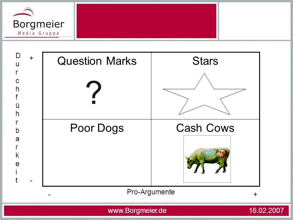 Question Marks Stars Poor Dogs Cash Cows