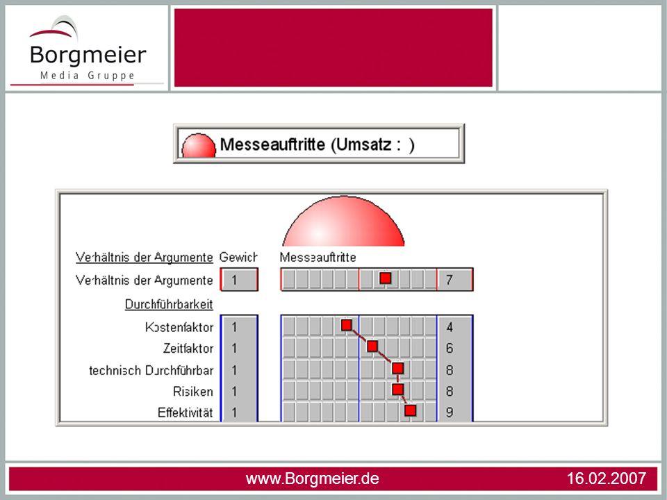 www.Borgmeier.de 16.02.2007
