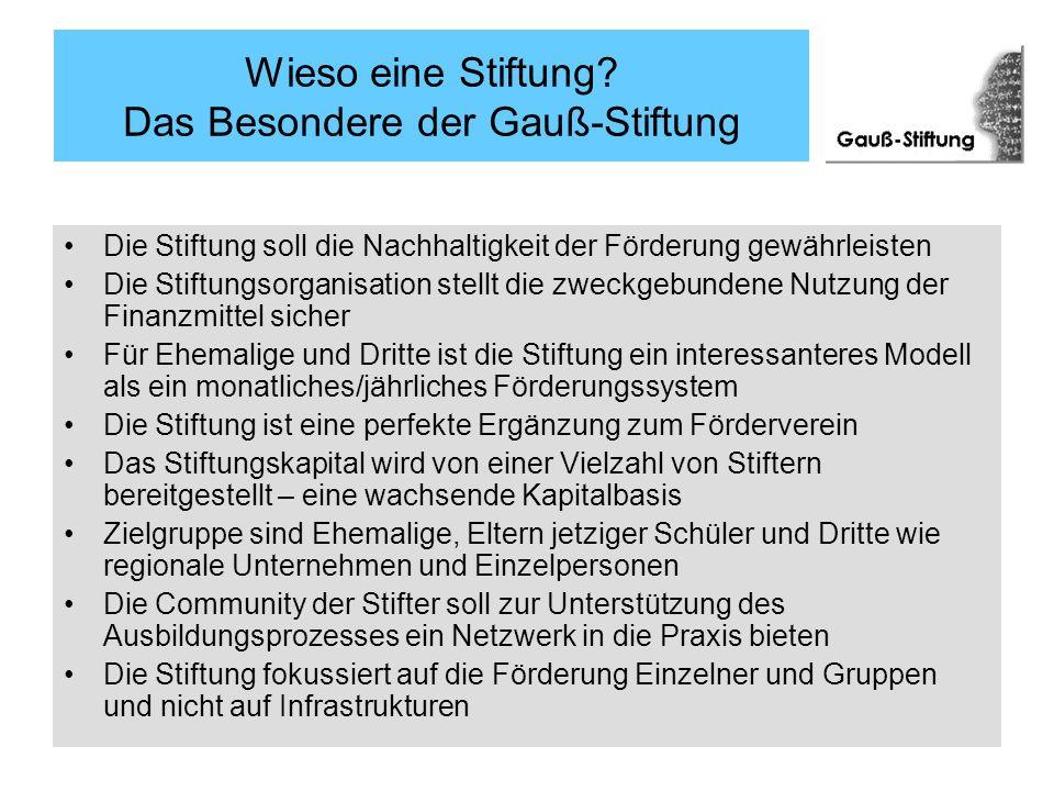 Wieso eine Stiftung Das Besondere der Gauß-Stiftung