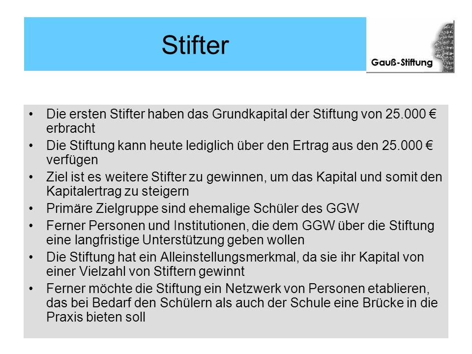 Stifter Die ersten Stifter haben das Grundkapital der Stiftung von 25.000 € erbracht.