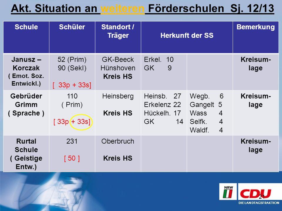 Akt. Situation an weiteren Förderschulen Sj. 12/13