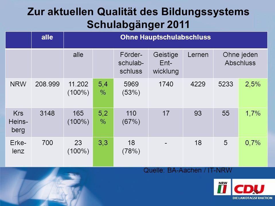 Zur aktuellen Qualität des Bildungssystems Schulabgänger 2011