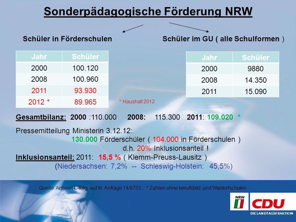 Sonderpädagogische Förderung NRW