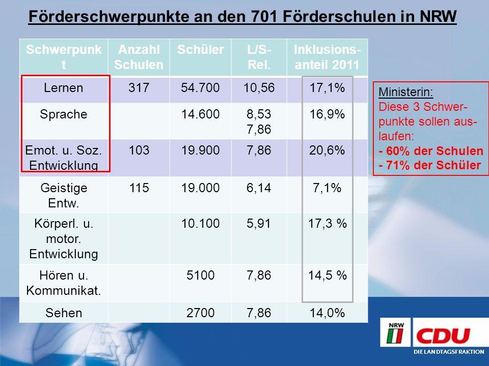Förderschwerpunkte an den 701 Förderschulen in NRW