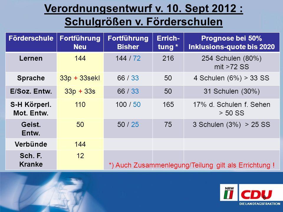 Verordnungsentwurf v. 10. Sept 2012 : Schulgrößen v. Förderschulen