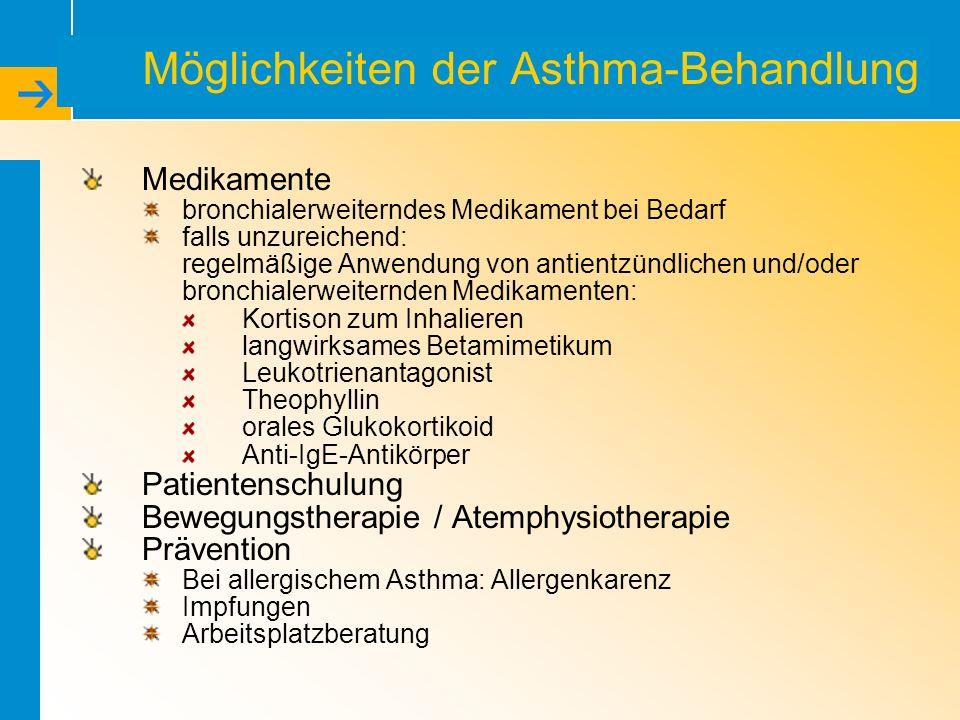 Möglichkeiten der Asthma-Behandlung