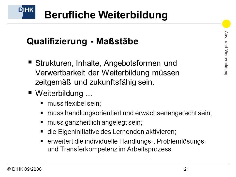 Qualifizierung - Maßstäbe