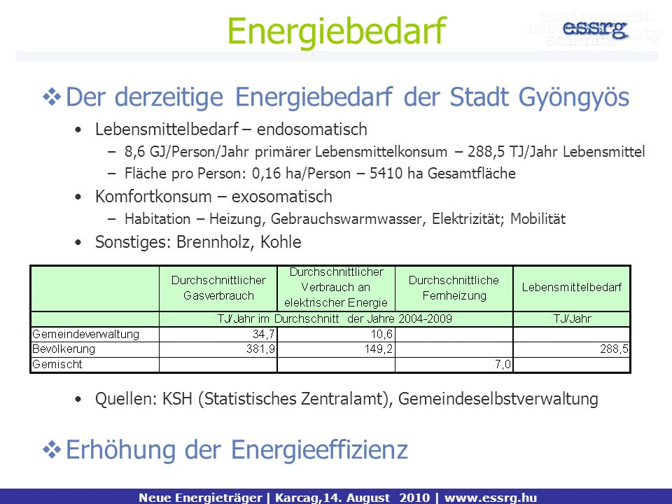 Neue Energieträger | Karcag,14. August 2010 | www.essrg.hu