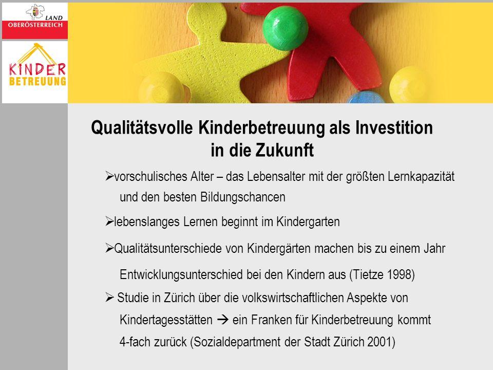 Qualitätsvolle Kinderbetreuung als Investition