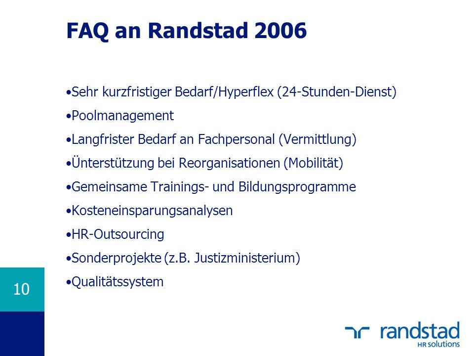 FAQ an Randstad 2006 Sehr kurzfristiger Bedarf/Hyperflex (24-Stunden-Dienst) Poolmanagement. Langfrister Bedarf an Fachpersonal (Vermittlung)