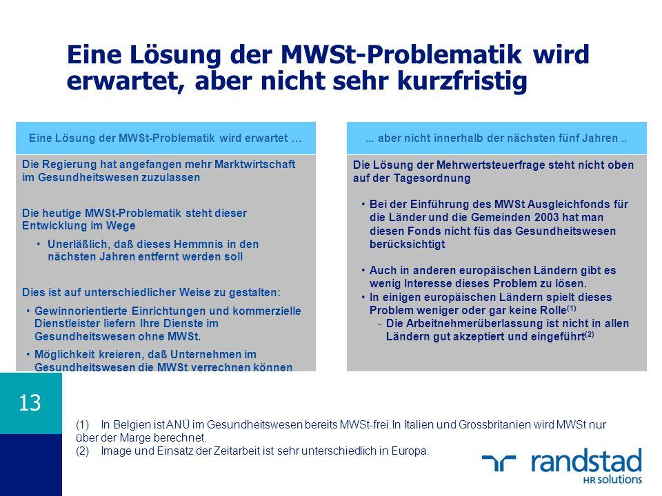 Eine Lösung der MWSt-Problematik wird erwartet, aber nicht sehr kurzfristig