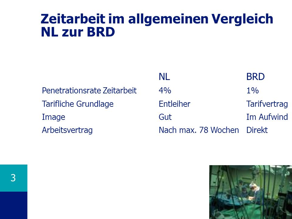 Zeitarbeit im allgemeinen Vergleich NL zur BRD