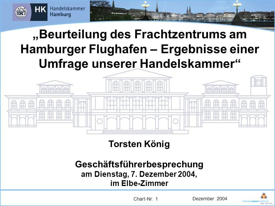 """""""Beurteilung des Frachtzentrums am Hamburger Flughafen – Ergebnisse einer Umfrage unserer Handelskammer"""