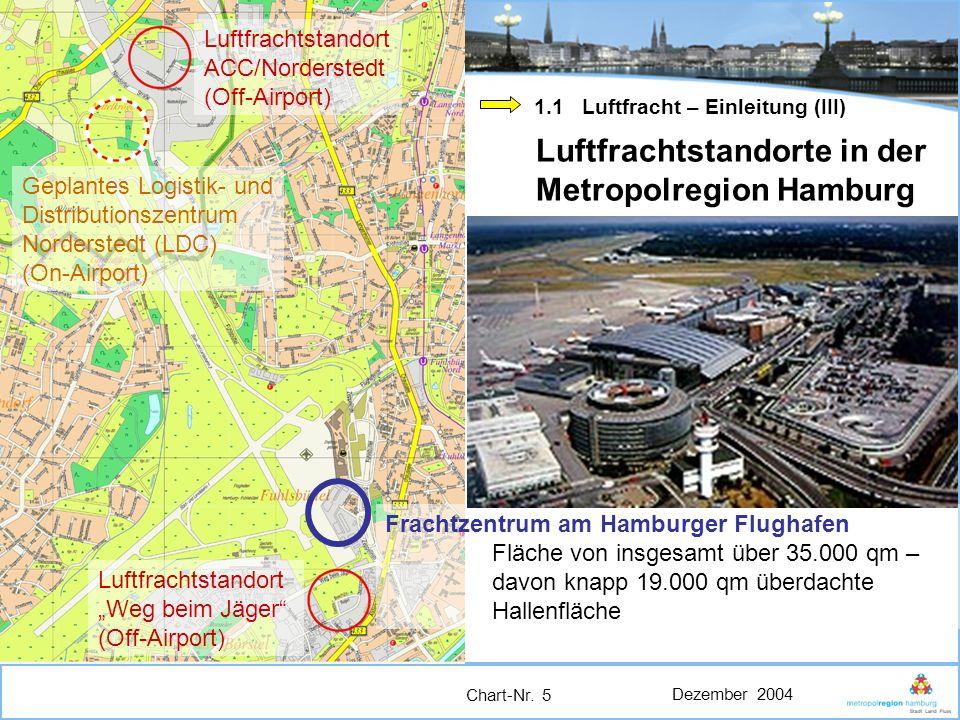 Luftfrachtstandorte in der Metropolregion Hamburg