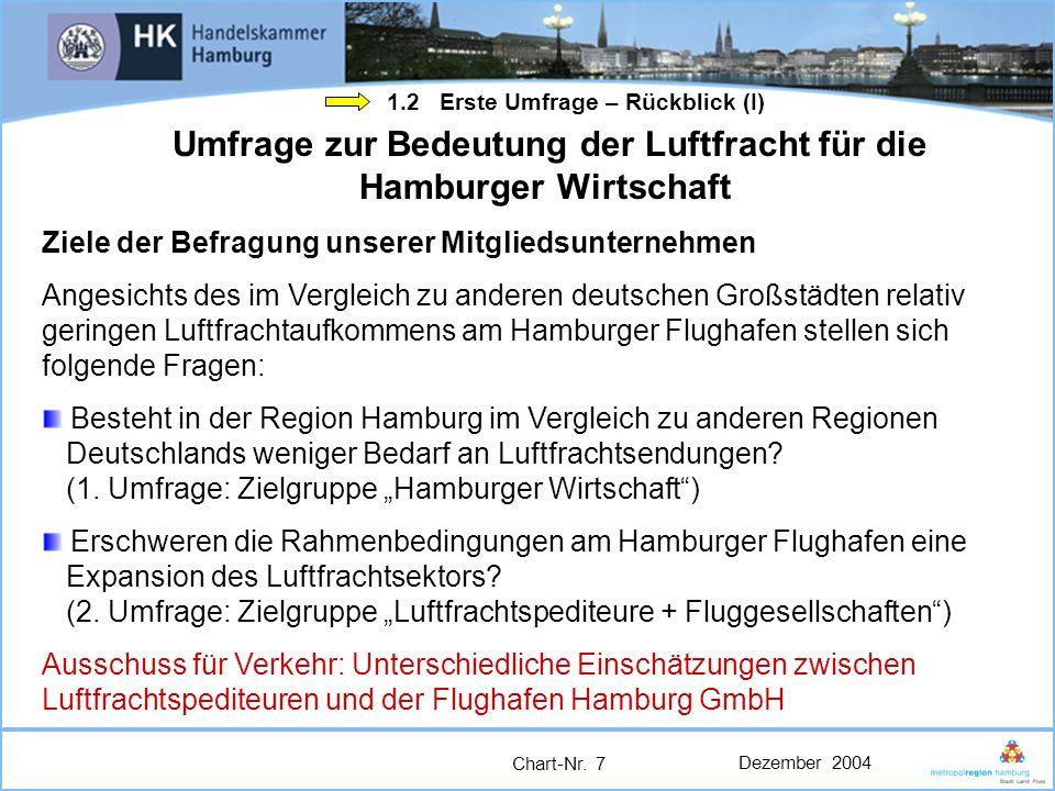Umfrage zur Bedeutung der Luftfracht für die Hamburger Wirtschaft