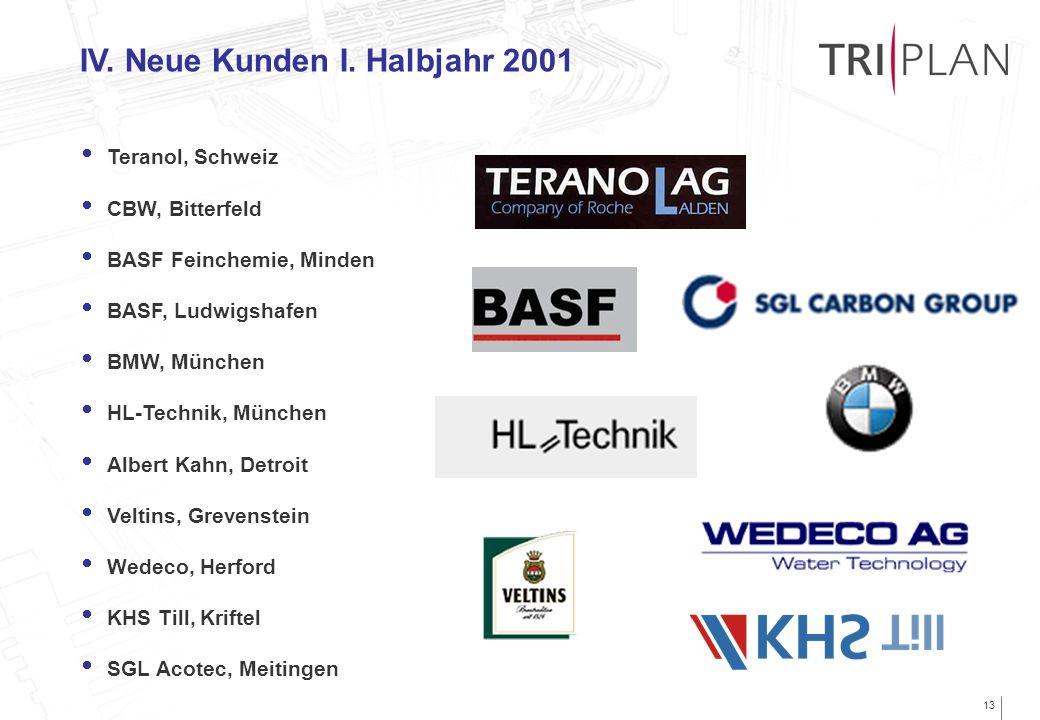 IV. Neue Kunden I. Halbjahr 2001