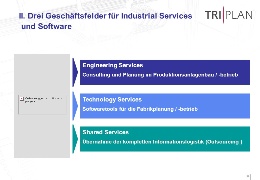 II. Drei Geschäftsfelder für Industrial Services und Software