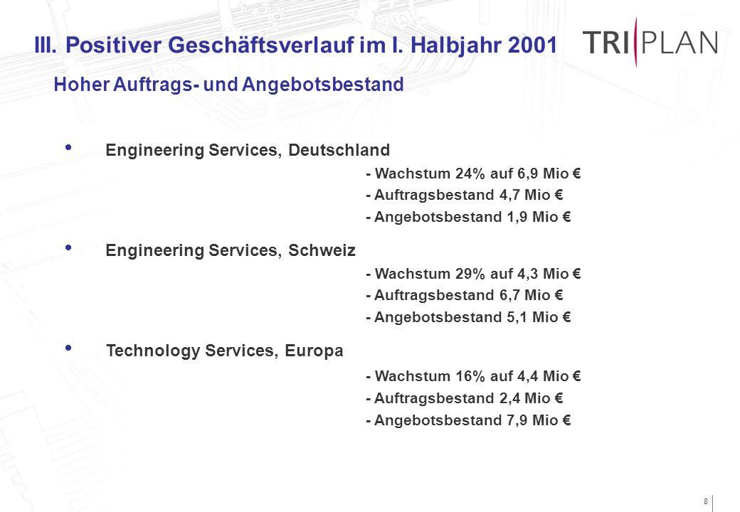 III. Positiver Geschäftsverlauf im I. Halbjahr 2001