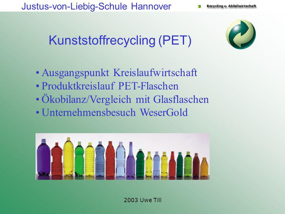 Kunststoffrecycling (PET)