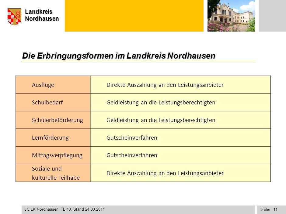 Die Erbringungsformen im Landkreis Nordhausen