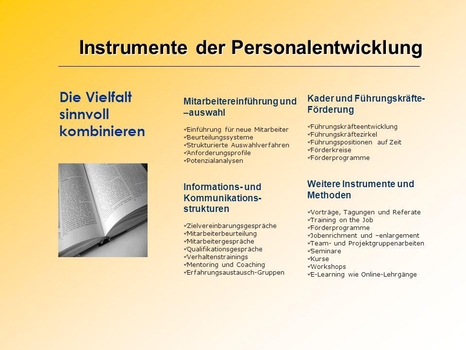 Instrumente der Personalentwicklung