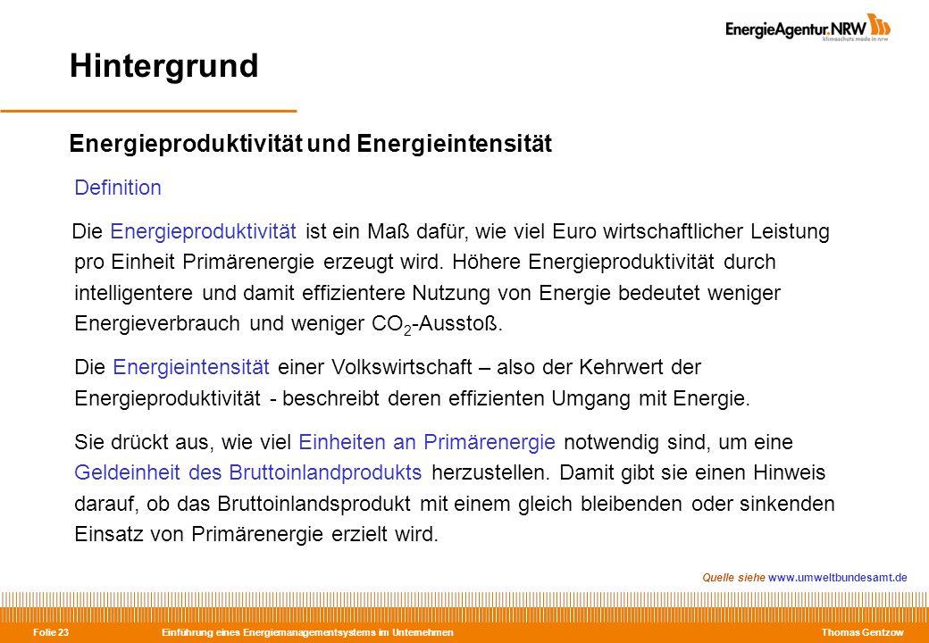Hintergrund Energieproduktivität und Energieintensität Definition