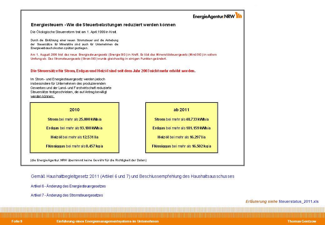 Erläuterung siehe Steuerstatus_2011.xls