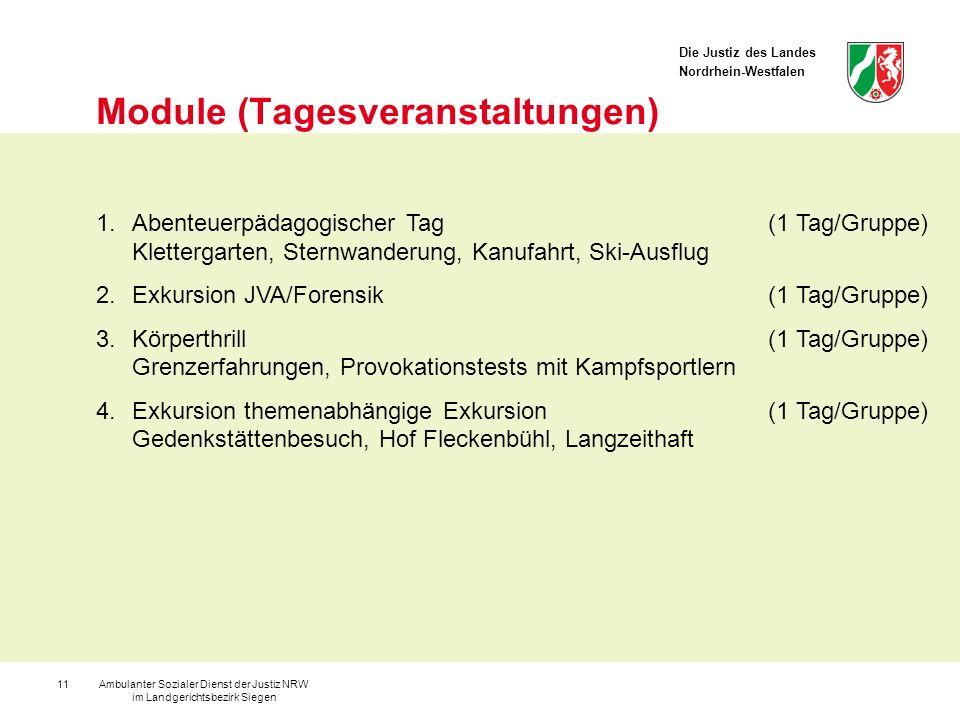 Module (Tagesveranstaltungen)