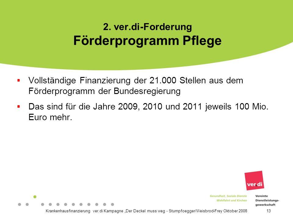2. ver.di-Forderung Förderprogramm Pflege