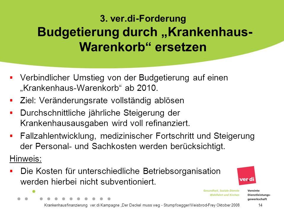 "3. ver.di-Forderung Budgetierung durch ""Krankenhaus-Warenkorb ersetzen"