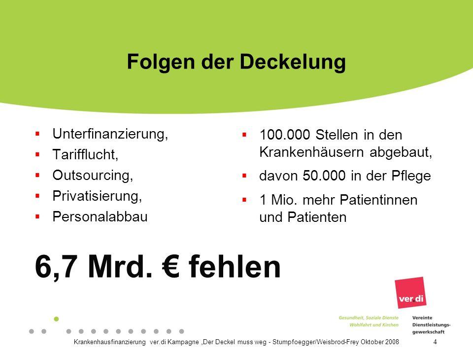 6,7 Mrd. € fehlen Folgen der Deckelung Unterfinanzierung,