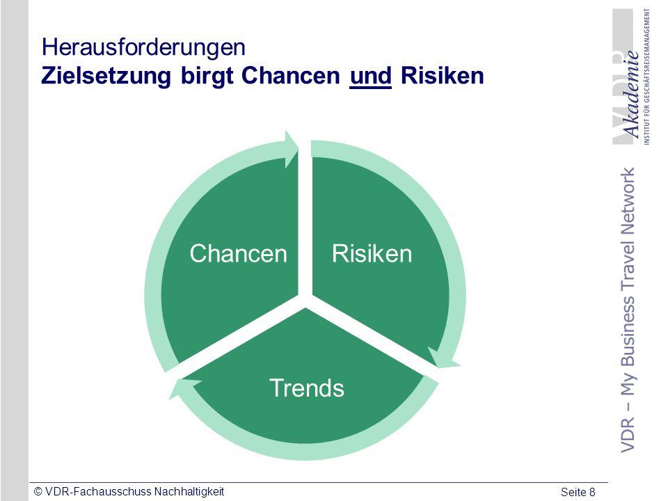 Herausforderungen Zielsetzung birgt Chancen und Risiken