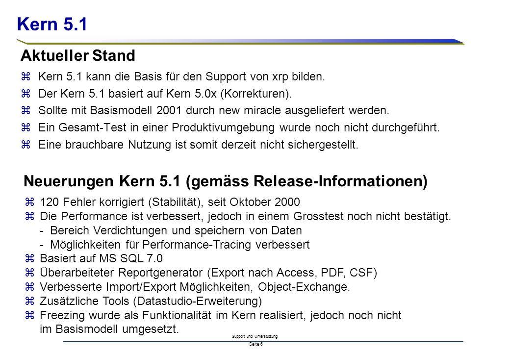 Kern 5.1 Aktueller Stand. Kern 5.1 kann die Basis für den Support von xrp bilden. Der Kern 5.1 basiert auf Kern 5.0x (Korrekturen).