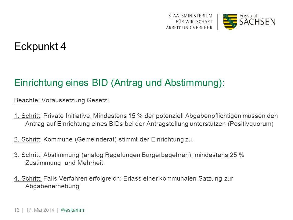 Eckpunkt 4 Einrichtung eines BID (Antrag und Abstimmung):