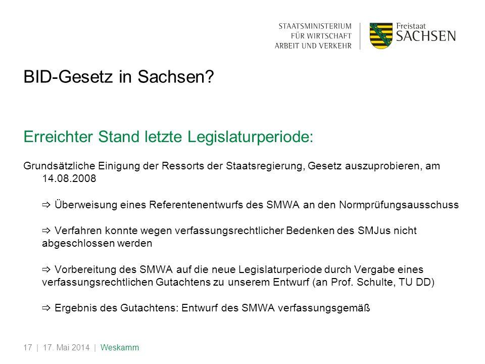 BID-Gesetz in Sachsen Erreichter Stand letzte Legislaturperiode: