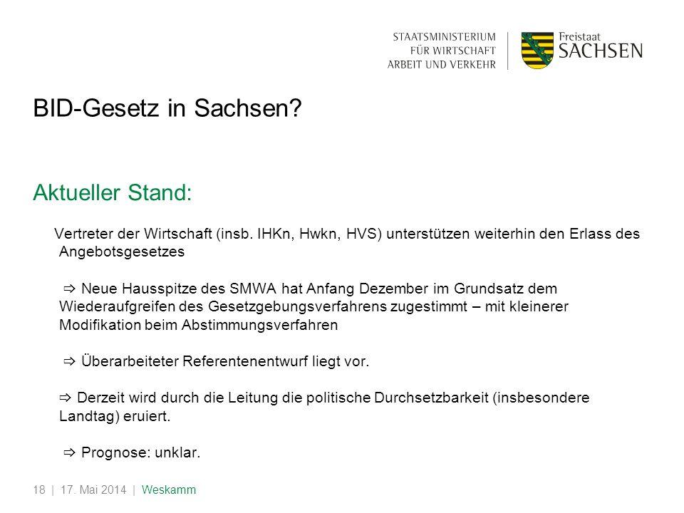 BID-Gesetz in Sachsen Aktueller Stand:
