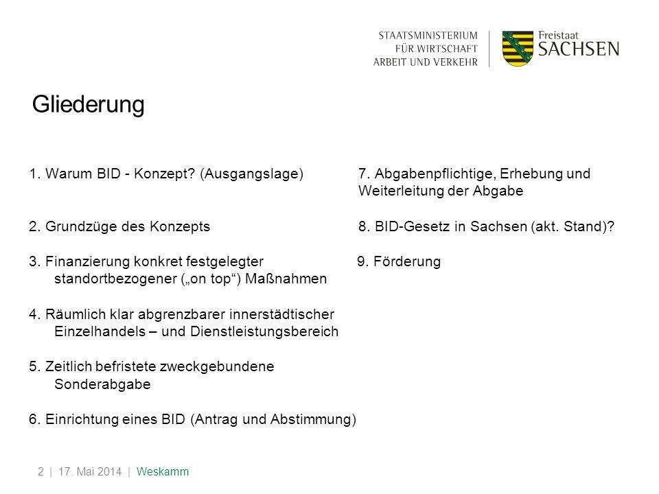 Gliederung 1. Warum BID - Konzept (Ausgangslage) 7. Abgabenpflichtige, Erhebung und Weiterleitung der Abgabe.