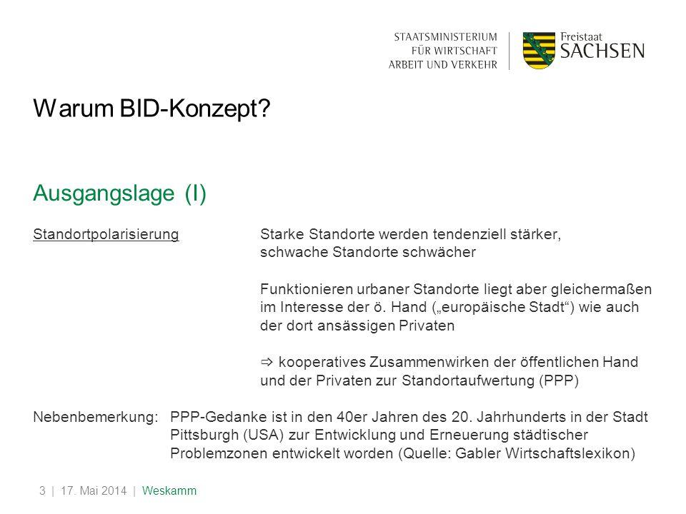 Warum BID-Konzept Ausgangslage (I)