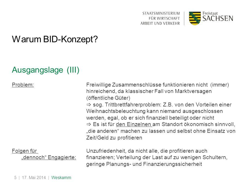Warum BID-Konzept Ausgangslage (III)