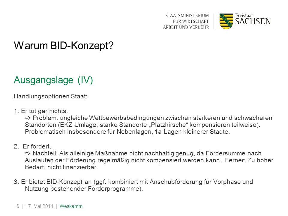 Warum BID-Konzept Ausgangslage (IV) Handlungsoptionen Staat: