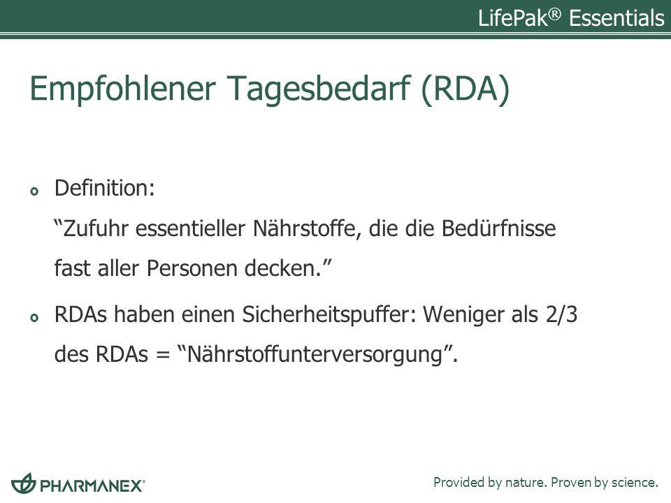Empfohlener Tagesbedarf (RDA)