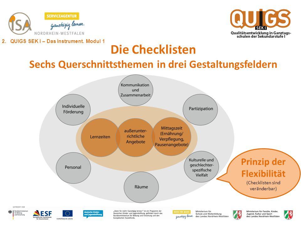 Die Checklisten Sechs Querschnittsthemen in drei Gestaltungsfeldern