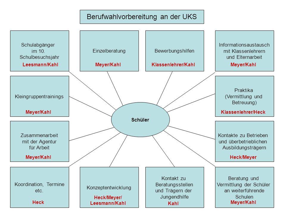 Heck/Meyer/ Leesmann/Kahl