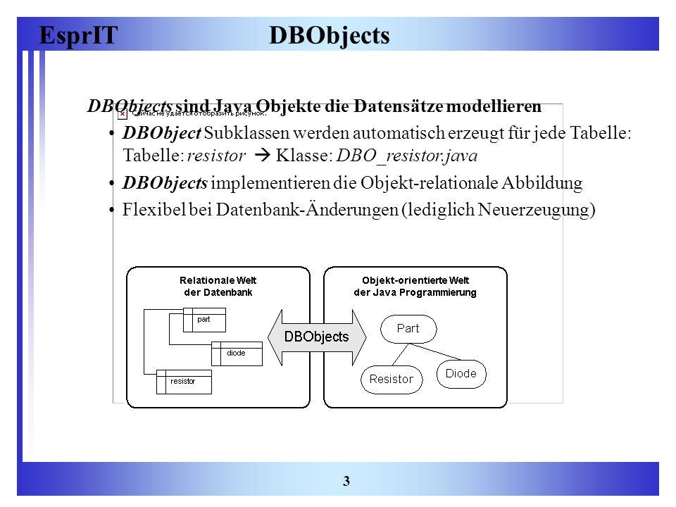 DBObjects DBObjects sind Java Objekte die Datensätze modellieren