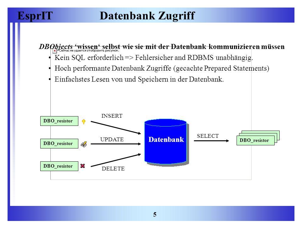 Datenbank Zugriff DBObjects 'wissen' selbst wie sie mit der Datenbank kommunizieren müssen.