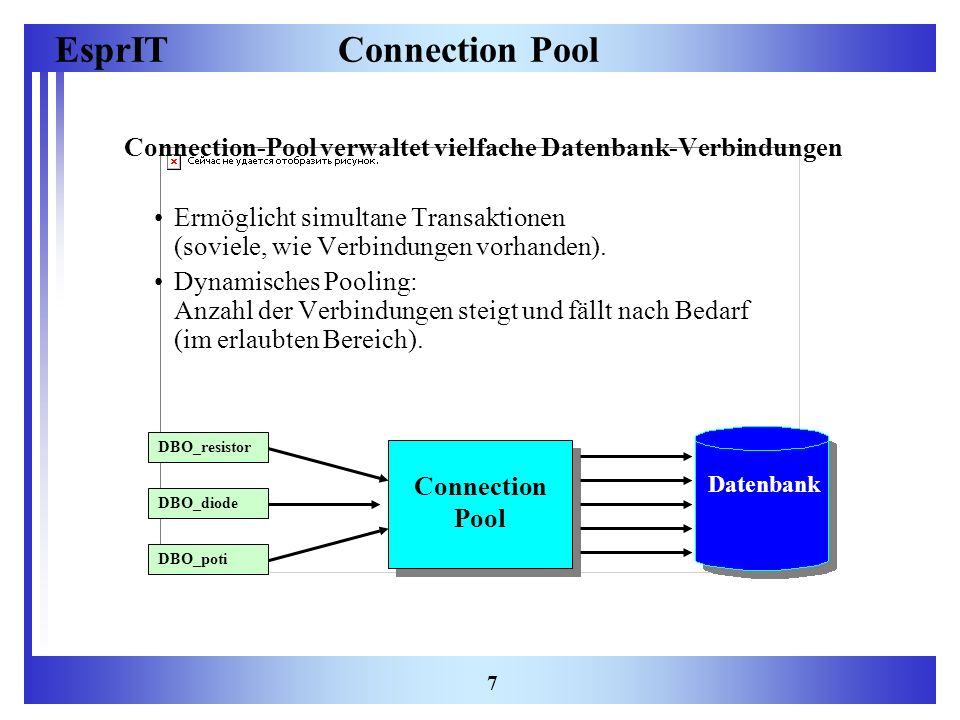 Connection Pool Connection-Pool verwaltet vielfache Datenbank-Verbindungen.