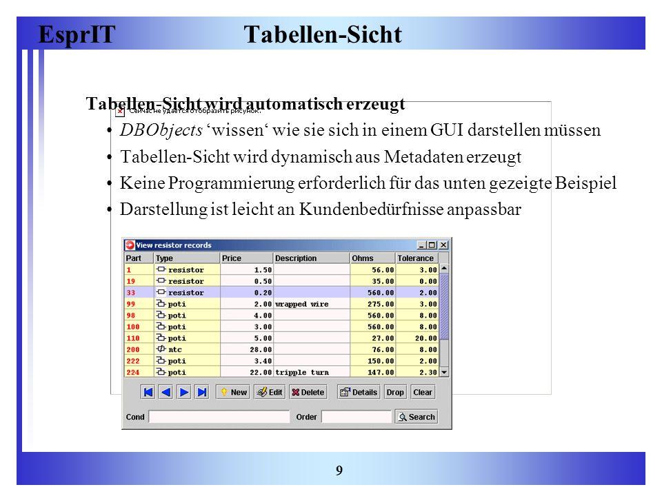 Tabellen-Sicht Tabellen-Sicht wird automatisch erzeugt