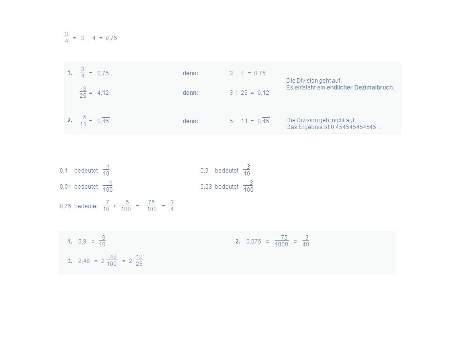 3 4 = 3 : 4 = 0,75. 3 4. 1. = 0,75 denn: 3 : 4 = 0,75. Die Division geht auf. Es entsteht ein endlicher Dezimalbruch.