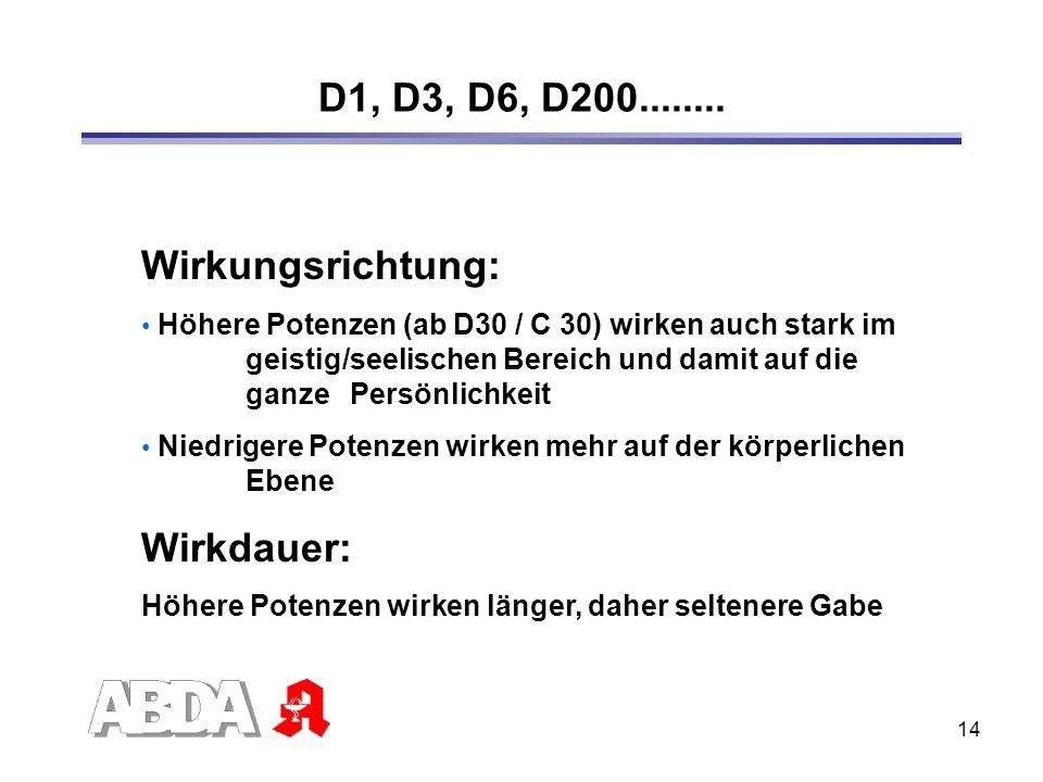D1, D3, D6, D200........ Wirkungsrichtung: Wirkdauer: