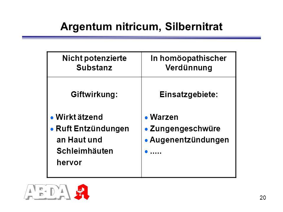 Argentum nitricum, Silbernitrat